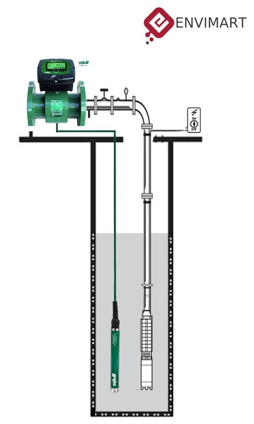 Trạm quan trắc nước ngầm tự động